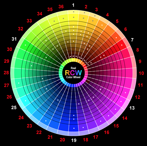 web_design_color_theory__how_to_create_the_right_emotions_with_color_in_web_design